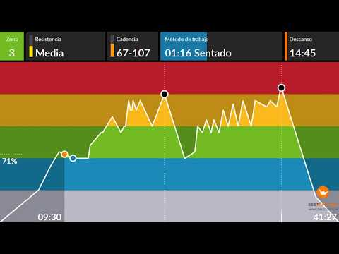 clase completa 66 ciclo indoor spinning interval cycling práctica Chile