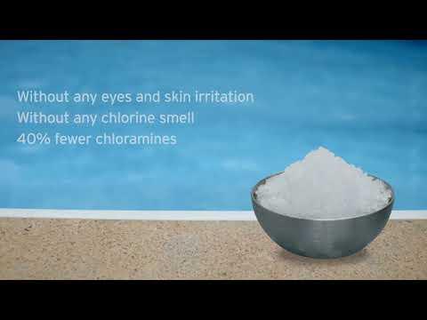 Magnapool® Magnesium Based Water Treatment 2019 Zodiac®