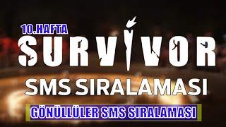 Survivor 2021 Gönüllüler SMS Sıralaması