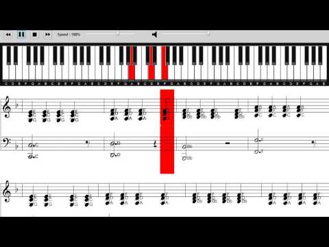 Jessie J - Flashlight Sheet Music Piano Tutorial - Score - Sheets Flashlight
