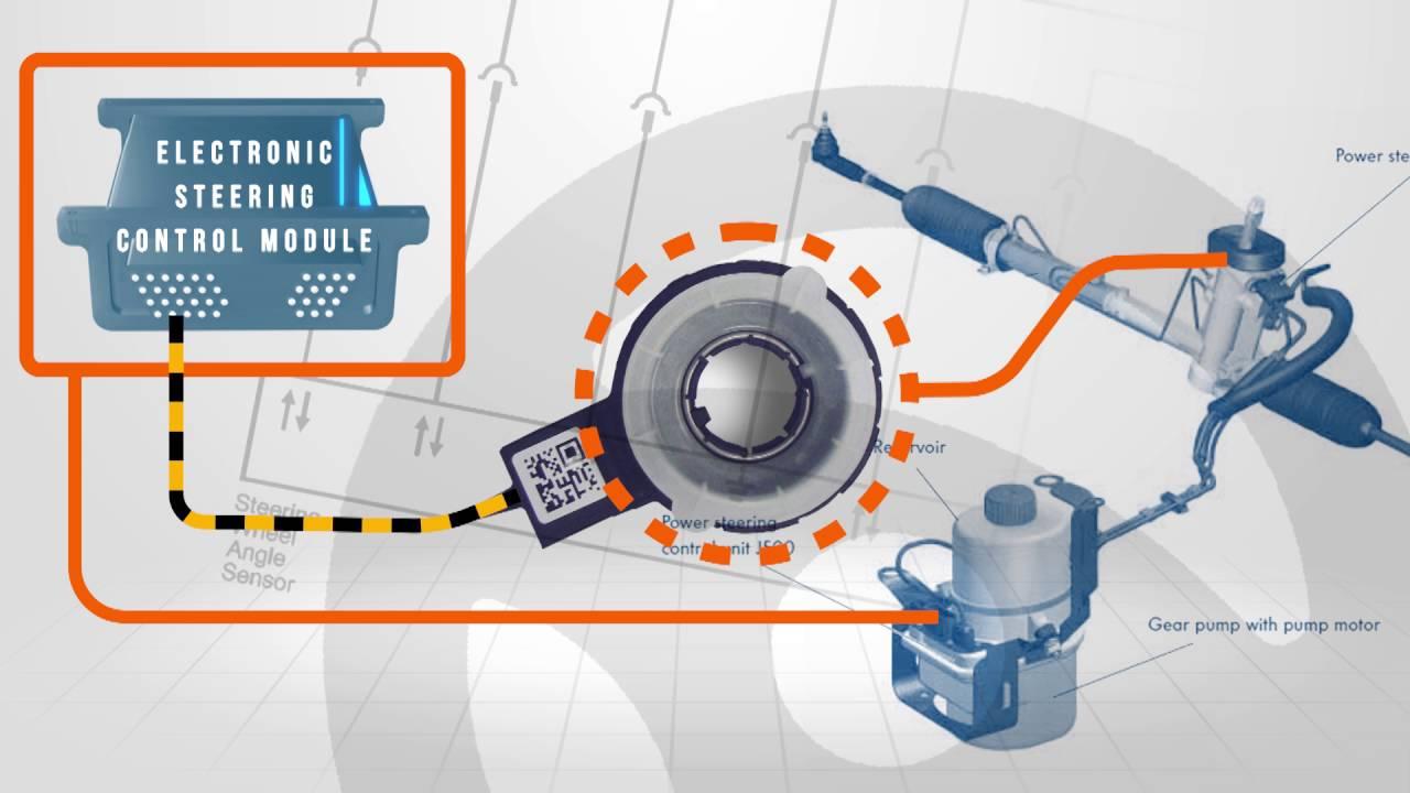 Steering Angle Sensor Voltage High  YouTube