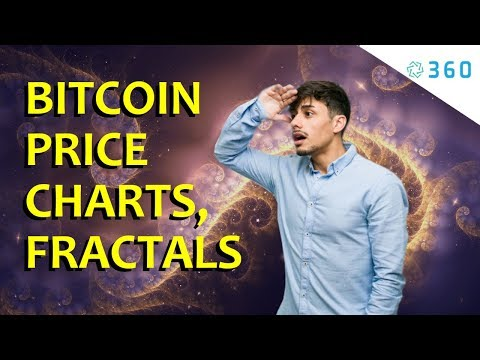Bitcoin Price Charts - Bitcoin  Fractals Using Bitcoin Price Graph