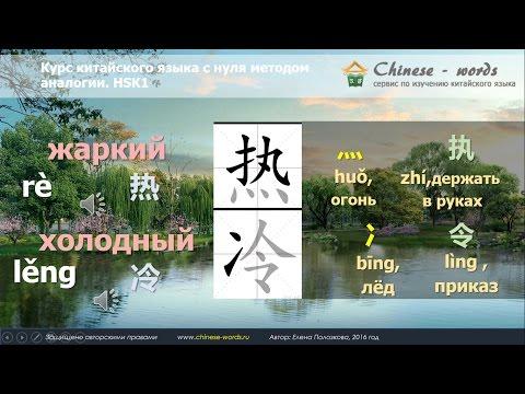 Урок китайского языка 7. Прилагательное в роли сказуемого.