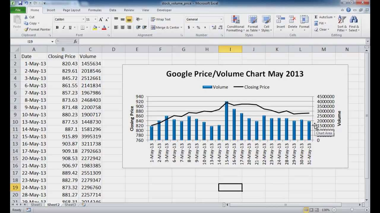 Image of: Volume Invest Excel Create Stock Price And Volume Chart Youtube