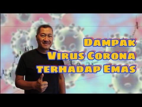dampak-virus-corona-terhadap-komoditi-emas-dan-perdagangan-forex