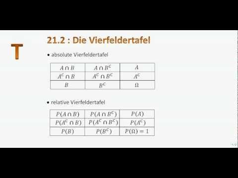 21.2 (T): Die Vierfeldertafel