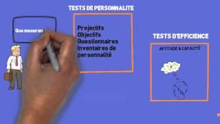 cut-e : Test Psychométrique