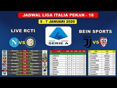 Jadwal Liga Italia Minggu Ini Pekan Ke - 18 | Napoli VS Inter Milan Serie A Italy 2020