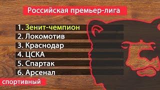 Футбол. Чемпионат России. РПЛ. 27 тур. Результаты. Таблица. Расписание.