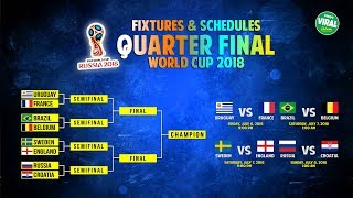 Fixtures & Schedules Quarter Final World Cup Russia, Complete With Bracket View