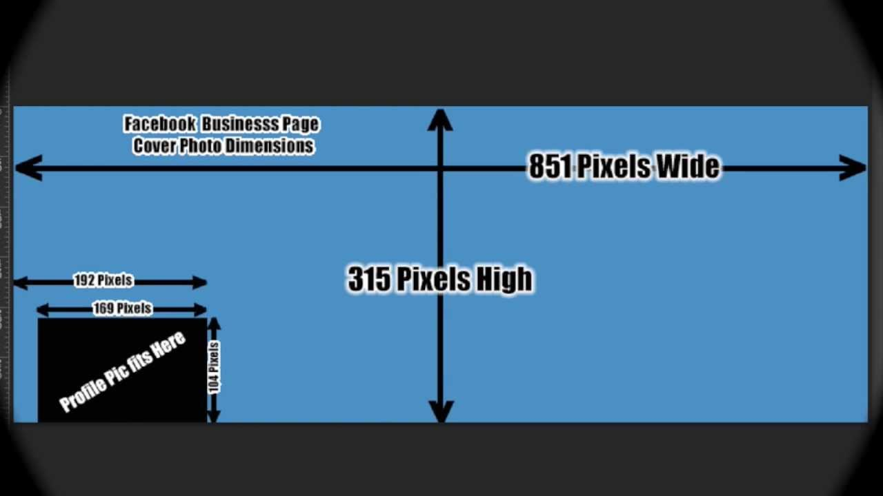 What Are The Facebook Cover Photo Dimensions / Sizes - May ...