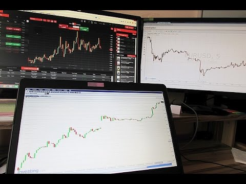 How to Choose the Best Forex Trading Platform