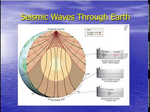 EARTH STRUCTURE AND PLATE BOUNDARIES........... USMAN BASHARAT