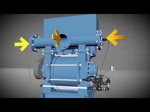 Vidéo Présentation de la pompe HIBOX ONE HD - Voix Off - Institutionnel