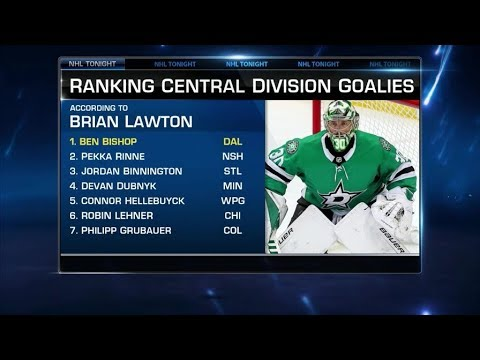 NHL Tonight: Central Goalies: Ranking