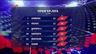 Чемпіонат України підсумки 13 туру та анонс наступних матчів