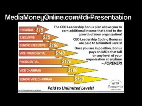 Become a Owner In Youngevity - YGYI