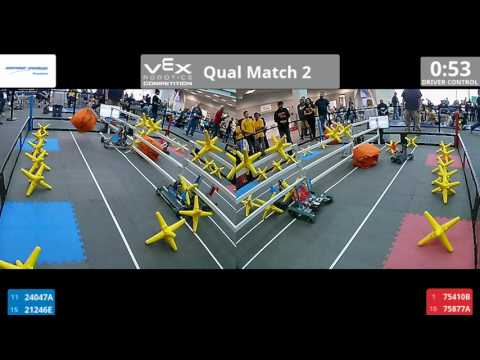 San Diego VEX Middle School Winter Tournament - Rancho Del Rey Middle School