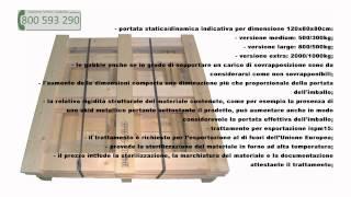 Gabbia in legno Video