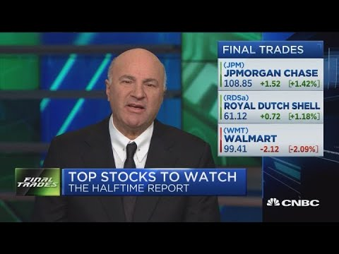 Final Trades: Walmart, Royal Dutch Shell & JPMorgan