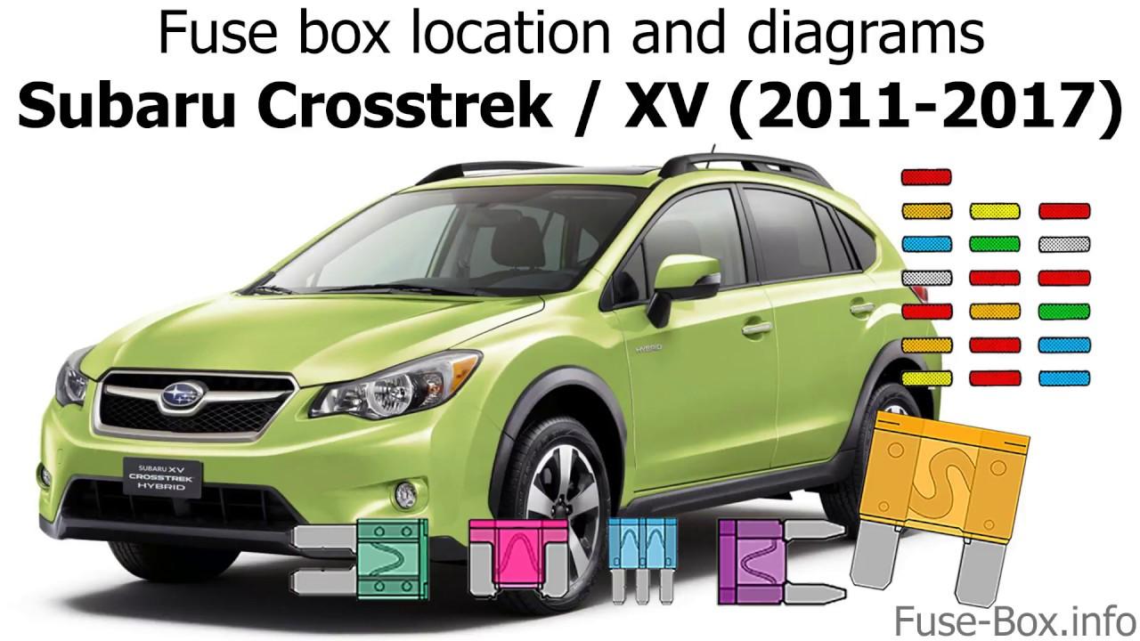 medium resolution of fuse box location and diagrams subaru crosstrek xv 2011 2017 fuse box location and diagrams