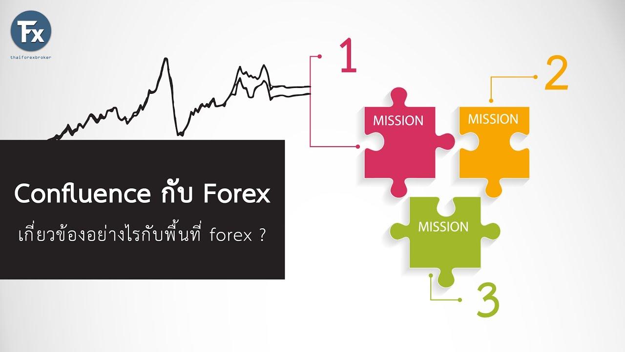 Confluence กับ Forex : thaiforexbroker.com: [065]