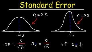 Standard Error of tнe Mean