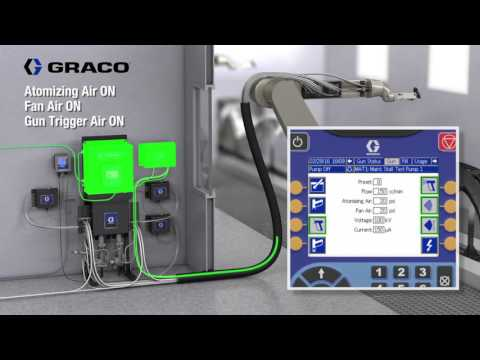 Automated Spray System Overview