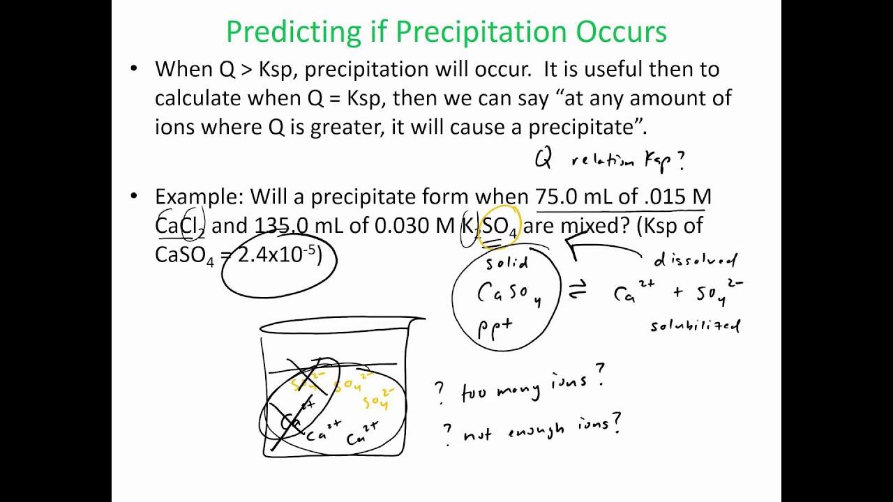 Predicting if Precipitation will Occur Q vs K - YouTube