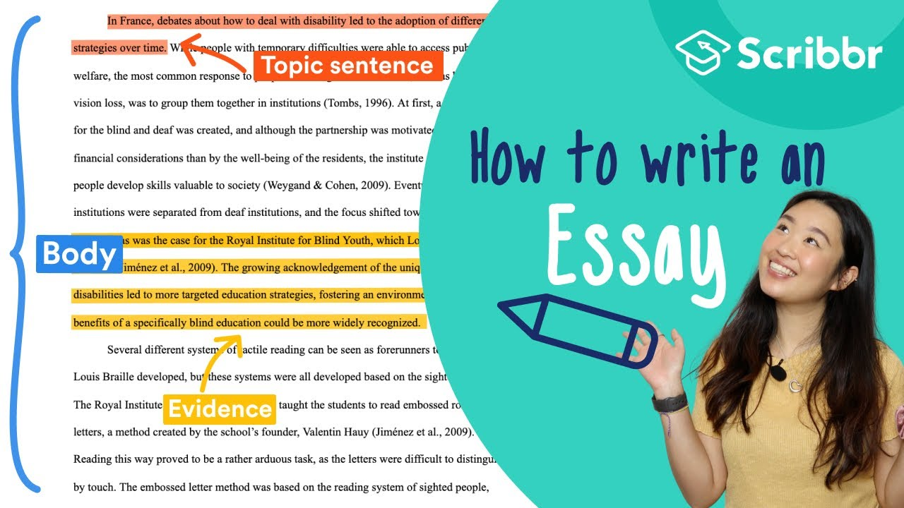 The Beginner's Guide to Writing an Essay | Steps & Examples