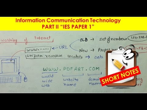 Information Technology Notes Pdf