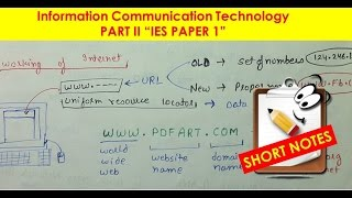 information and communication technology computer internet working ies paper 1