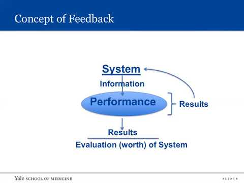 Giving Feedback in Medical Education: A Life Long Professional Skill