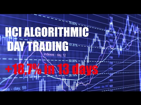 HCI Algo Day Trading +18,7% in 13 days - weekly performance report 17feb