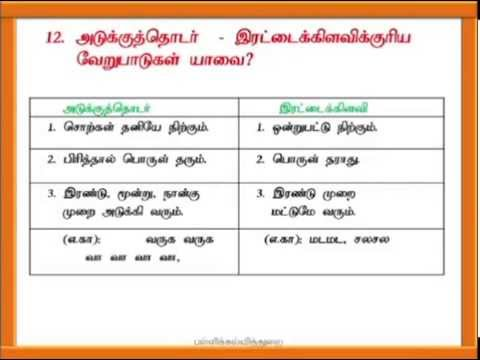 Tnpsc group 4 questions and answers in tamil books