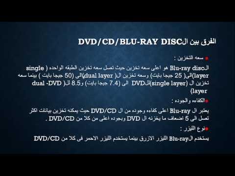 Blu ray Disc in Arabic