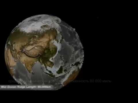 Как выглядит планета земля без воды