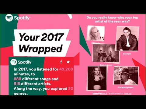 SPOTIFY - MY YEAR IN MUSIC 2017