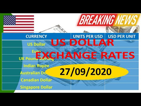 US Dollar Exchange Rates (Top 21 Currency) For 27/September/2020 , 10:48 UTC