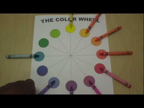Art Lessons For Kids The Color Wheel Youtube