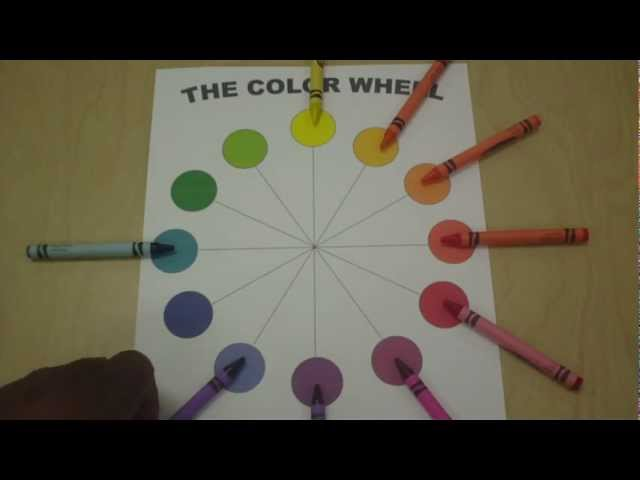 Art Lessons For Kids The Color Wheel