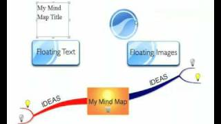 iMindMap: Floating Ideas