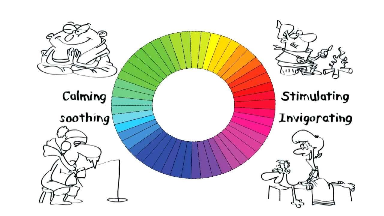 interiors self: How the colours in your office effect your ...