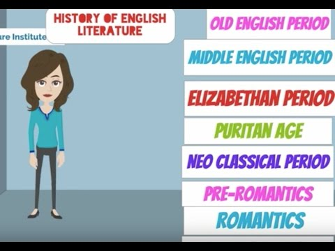 MIRACLE: History of English Literature || English Literature Lessons
