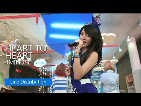 4MINUTE - Heart to Heart (Live) : Line Distribution