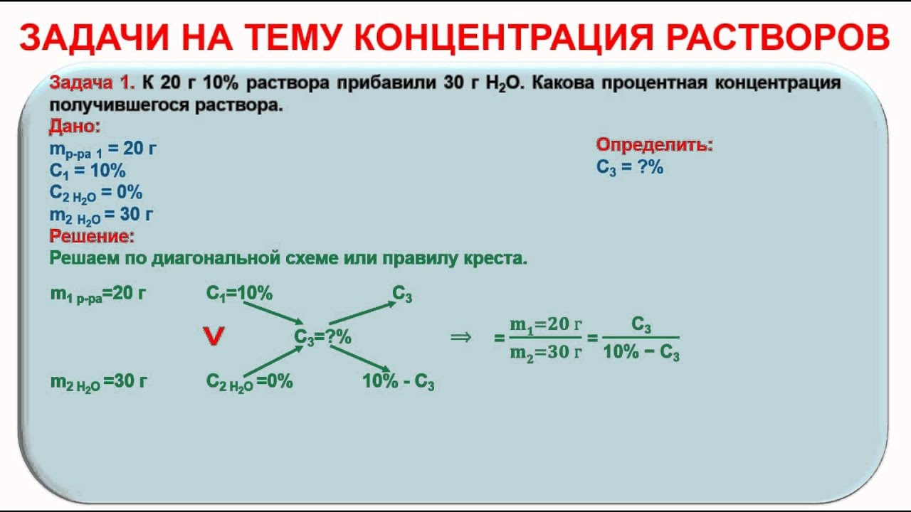 Формула для решения задач на концентрацию задачи с решением на силу трения