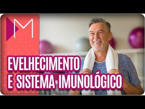 Efeitos do envelhecimento no sistema imunológico - Mulheres (09/03/18)