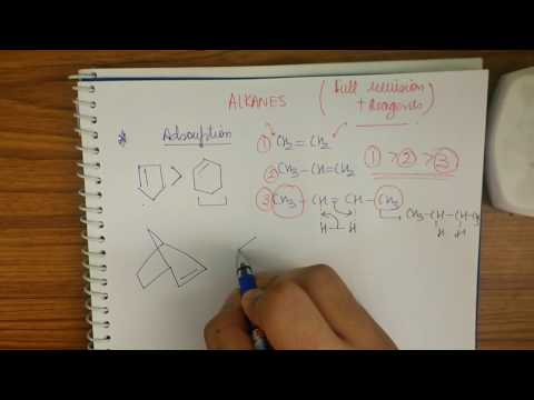 Alkanes(All reagents and reactions)