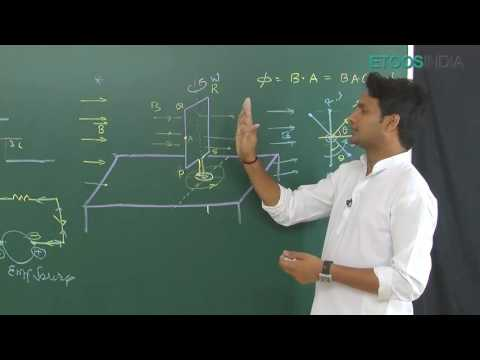 Alternating Current (A.C.) Video Lecture of Physics for IIT-JEE Main & Advanced by NKC Sir