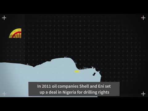 NIGERIA AND SHELL'S 1,BILLION DOLLAR BRIBE